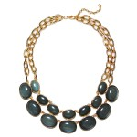 Starry Night Opal Ovalline Stone Double Layer Bib Necklace
